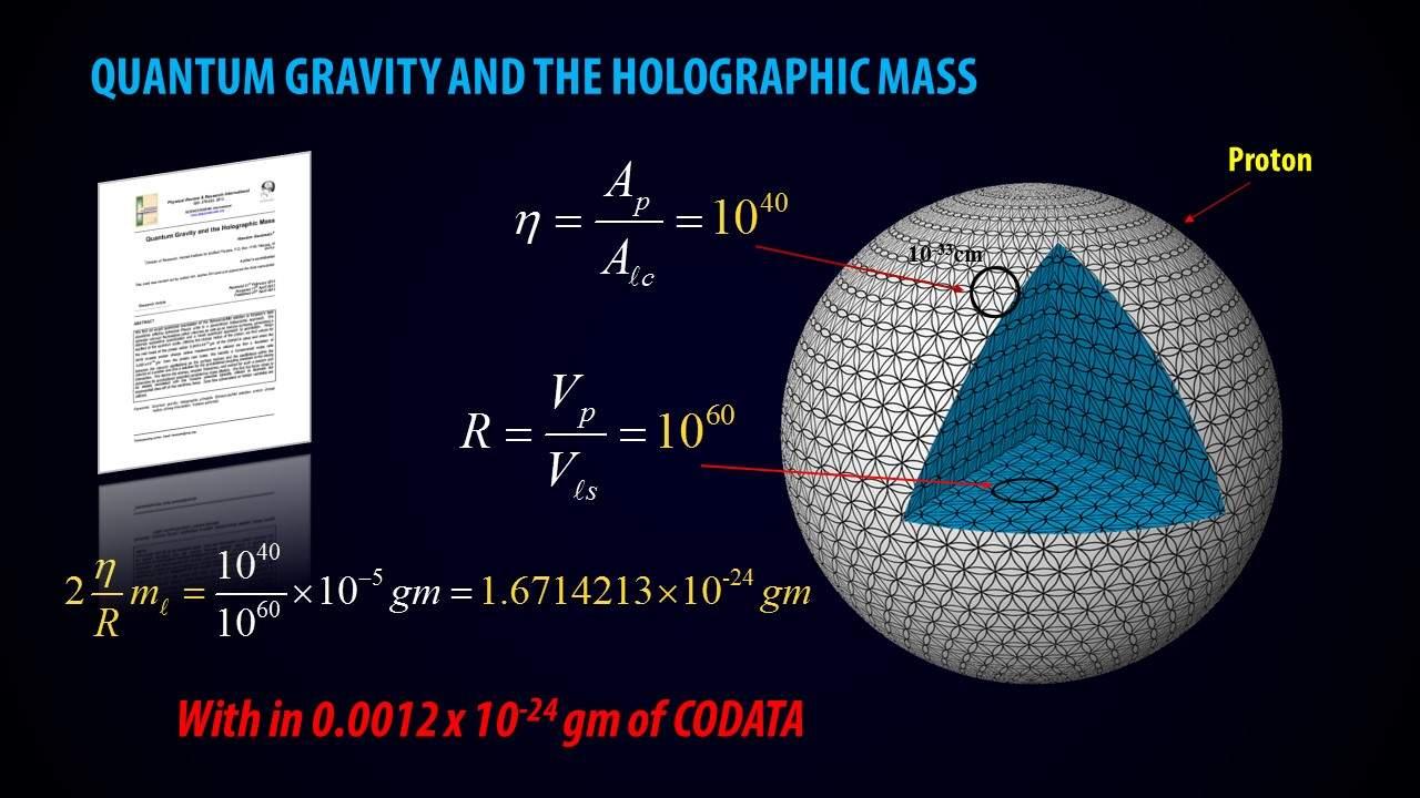 Holo mass proton