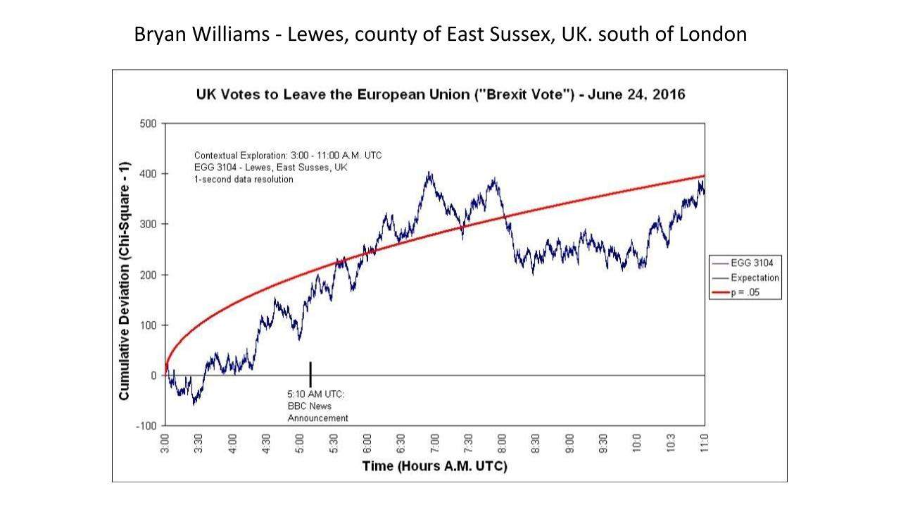 Bryan Williams - Lewes, county of East Sussex, UK. south of London
