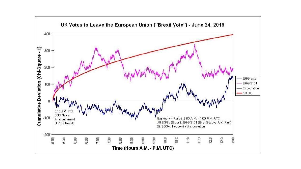 UK Votes To Leave The EU, 5:10 AM UTC 6-24-1016
