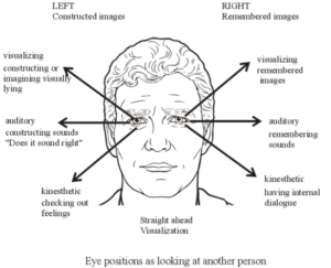 9. accessing-eye-cues